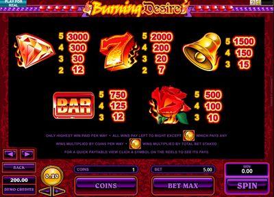 Игровые автоматы multifish скачать скачать бесплатно игру на компьютер игровые автоматы